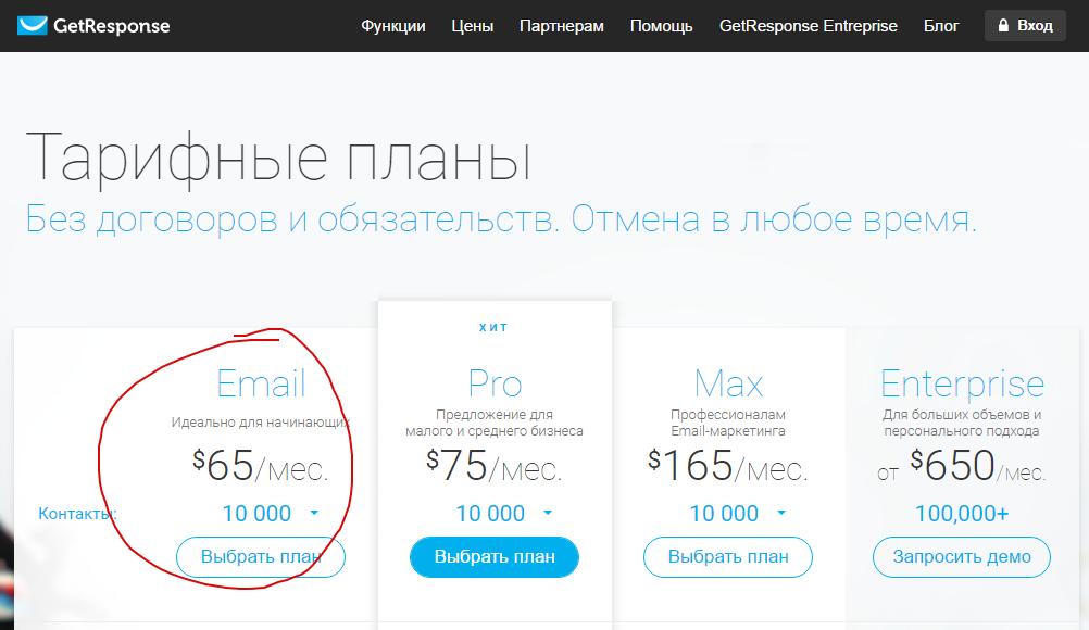 E-mail сервис Getreponse